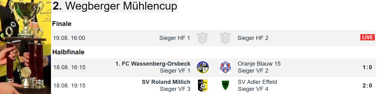 Mühlencup.png